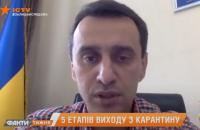 """МОЗ: Україна може """"перестрибнути"""" через деякі етапи виходу з карантину"""