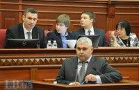 КСУ роз'яснить засади самоврядування в Києві