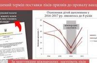 Спалах кору в Україні – результат непродуманих реформ МОЗа