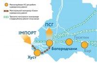 """""""Укртрансгаз"""" убедился в готовности ГТС к переходу в реверсный режим"""