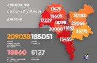 102 випадки ковіду зафіскували у столиці за добу