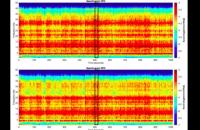 NASA опубликовало звук ветра на Марсе