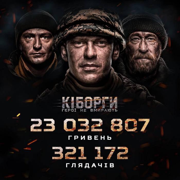 """Касові збори """"Кіборгів"""" станом на 6 березня 2018-го"""