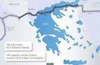 Проект будівництва Трансадріатичного газопроводу зібрав €3,9 млрд