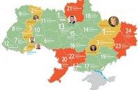 Харьковщина в третий раз подряд возглавила рейтинг развития областей Украины