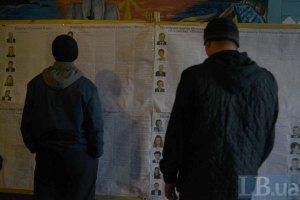 У Бучанській колонії в'язнів змушують голосувати за партію влади