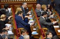 Рада переименовала Димитров, Красноармейск, Котовск и Щорс