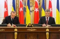 Договор о ЗСТ между Украиной и Турцией может быть подписан в 2018 году