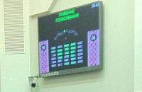 Депутаты Киевсовета отказались ввести персональное голосование