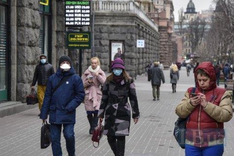 Каждый пятый малый бизнес в Украине может закрыться из-за карантина, - опрос