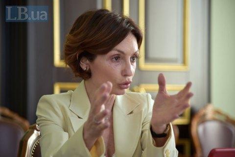 НБУ оголосив результати стрес-тестування банків