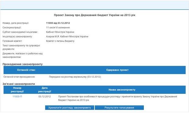 Скриншот страницы с карточкой проекта госбюджета на сайте Верховной рады