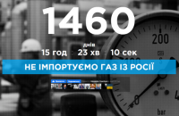 Україна прожила чотири роки без закупівель газу в Росії