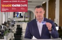Київ видасть 400 тисяч перепусток на проїзд у транспорті під час локдауну