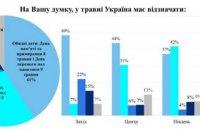 Примирення, пам'ять, перемога: як політики на Харківщині розставляли акценти 8-9 травня