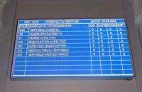Рада створила тимчасову слідчу комісію для перевірки Укрзалізниці
