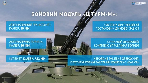Київський бронетанковий завод передав нацгвардійцям чергову партію БТРів