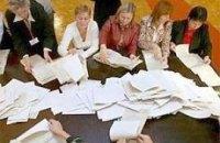 Только каждый десятый украинец верит в честные выборы