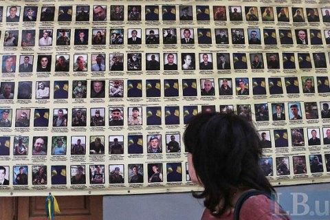 Кабмин выделил 17,5 млн гривен для семей погибших и пострадавших на Донбассе