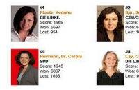 В интернете выбрали самых сексуальных депутатов бундестага