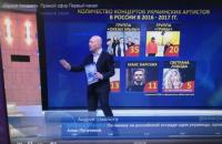 """""""Первый канал"""" нарахував 35 концертів """"Океану Ельзи"""" в Росії"""
