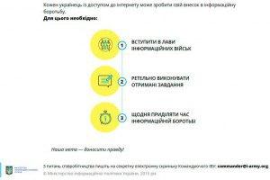 """Міністерство інформації оголосило набір в """"інформаційні війська"""""""