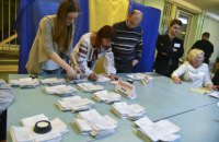 """В Верховную Раду проходят пять партий, лидирует """"Слуга народа"""", - центр Разумкова"""