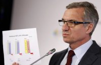 Минфин заявил о гарантиях МВФ увеличить кредитную программу