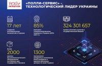 """Компанія """"Поллі-сервіс"""" виграє 85% спеціалізованих тендерів в Україні"""
