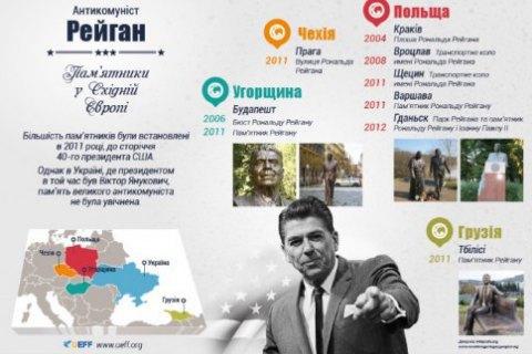 Київраді запропонували встановити пам'ятник Рейгану в центрі Києва