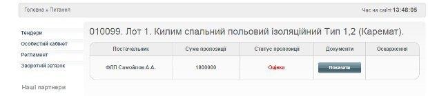 Харьковский ФЛП Самойлов предложил лучшую цену за соответствующие ТУ карематы. Лот 1