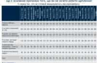 У вакцинацію від коронавірусу найбільше не вірять у Сумах, Одесі, Чернівцях та Сєвєродонецьку, – опитування