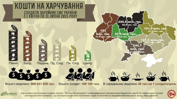 Кликните для увеличения инфографики
