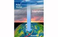 Учені вперше пов'язали погоду у стратосфері з кліматом