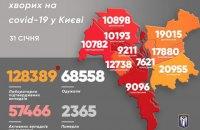 За добу у Києві виявили 215 хворих на коронавірус