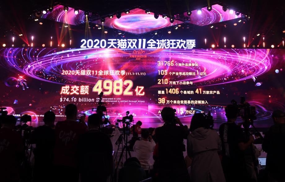 На экране указан общий объем транзакций - 498,2 млрд юаней (74 млрд долларов) после завершения 11-дневного фестиваля онлайн-покупок Tmall в Ханчжоу в провинции Чжэцзян на востоке Китая, 12 ноября 2020