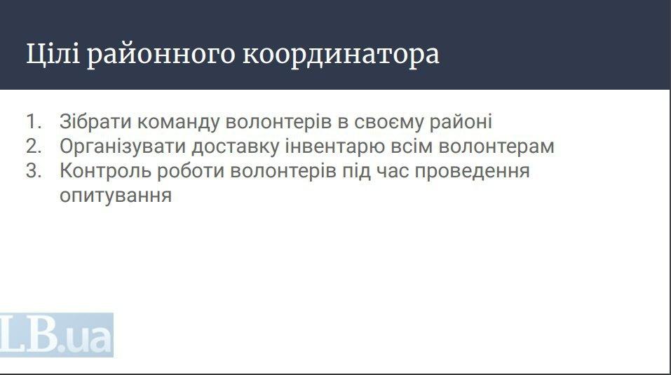 Стали відомі деталі формату проведення опитування Зеленського , фото-9