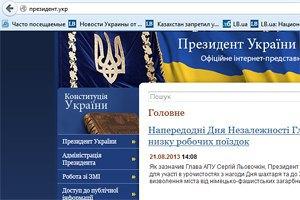 Президент.укр стал первым доменным именем на украинском