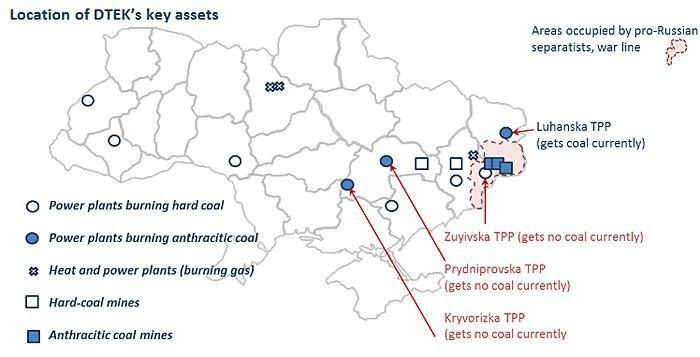 Карта активов ДТЭК из доклада Concorde Capital