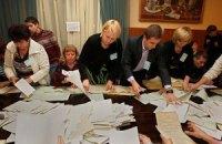 ЦВК підрахувала 73,79% голосів