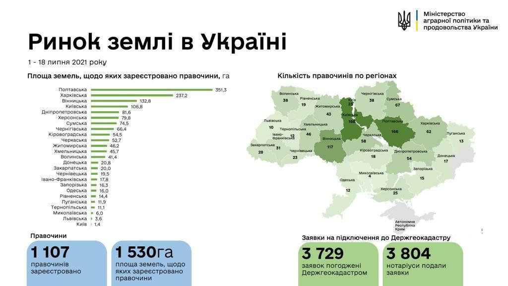 Фото: Міністерство аграрної політики та продовольства України