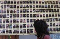 2949 українських військових загинули з початку російської агресії