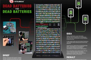 В столице Таиланда установили стену из использованных батареек, которая может зарядить 140 смартфонов