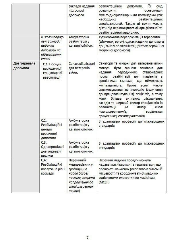 Оцінювання системи реабілітації в Україні