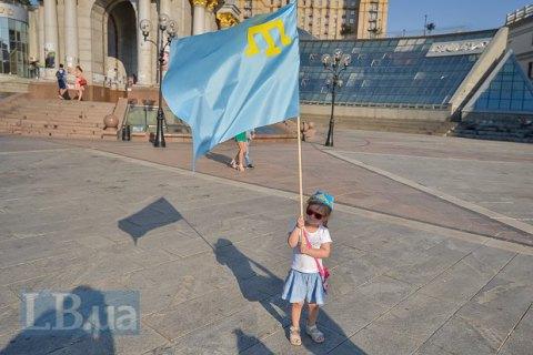 188 дітей у Криму ростуть без батьків через кримінальні переслідування