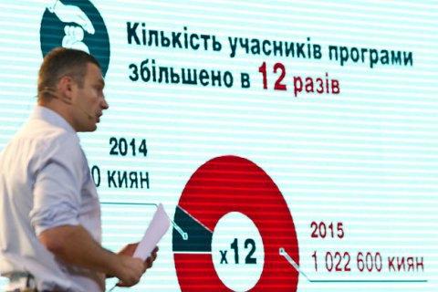 Кличко заявив, що в Києві найдешевший хліб в Україні