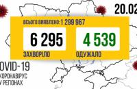 З початку пандемії в Україні від ковіду померло вже понад 25 тис. осіб