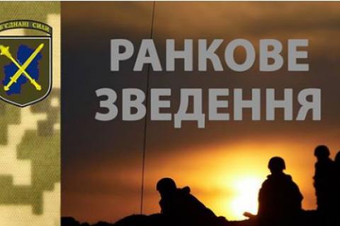 За добу на Донбасі поранено двох військовослужбовців
