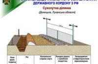 """""""Стену"""" на границе с Россией построят беженцы из Донбасса"""