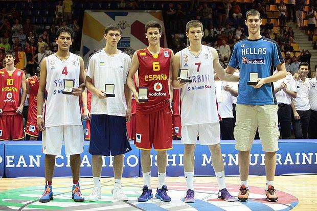 Юношеский Чемпионат Европы по баскетболу